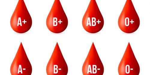 Dieta zgodna z grupą krwi nie ma podstaw naukowych
